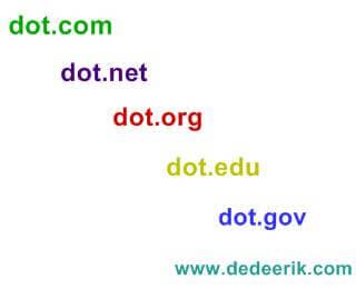 memakai domain tld, beli domain tld, memilih domain tld