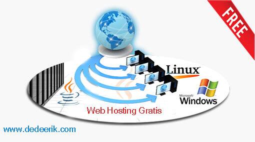 web hosting gratis, hosting gratis, free hosting, hosting gratis terbaik, daftar hosting gratis, cara hosting web gratis